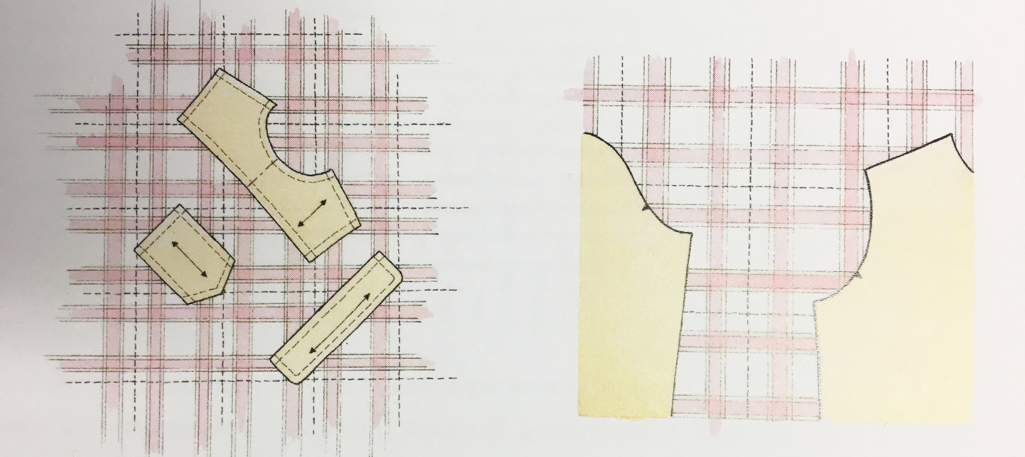 Sewing Striped, plaid and print fabrics. diagram 3